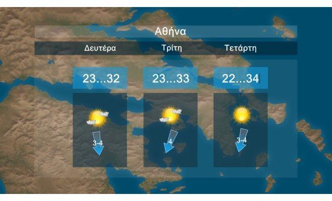 Ηλιόλουστη Κυριακή - Αίθριος προβλέπεται ο καιρός σε όλη τη χώρα