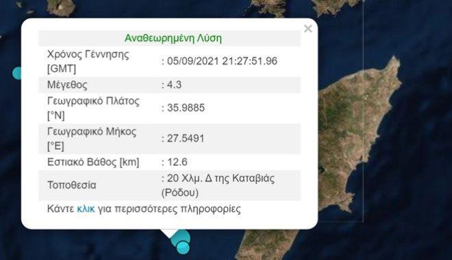 Σεισμός 4,3 Ρίχτερ στη Ρόδο