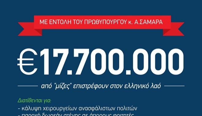 """""""Πόλεμος"""" ΝΔ-ΠΑΣΟΚ για μια αφίσα: Ο Καρύδης παρομοίασε τον Σαμαρά με Μαυρογιαλούρο"""