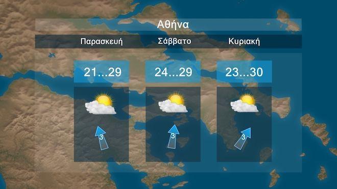 Καιρός: Αστάθεια στα ηπειρωτικά - Μικρή άνοδος της θερμοκρασίας