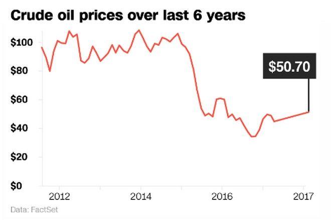 Βενεζουέλα: Πώς κατέρρευσε ο παράδεισος του πετρελαίου