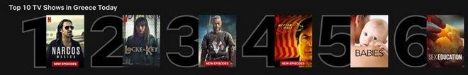 Netflix: Νέα λειτουργία της πλατφόρμας - Εμφανίζει Top 10 λίστες για κάθε χώρα