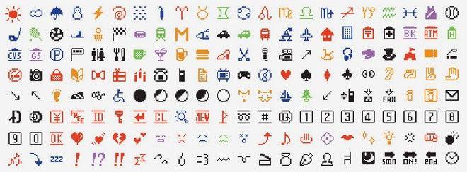 Όλα τα emojis του Kurita είναι στη μόνιμη συλλογή του Μουσείου Μοντέρνας τέχνης της Νέας Υόρκης.