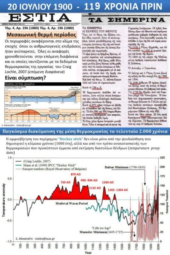 Κλιματική αλλαγή: Μία ενοχλητική αλήθεια ή μία δημοφιλής αυταπάτη;