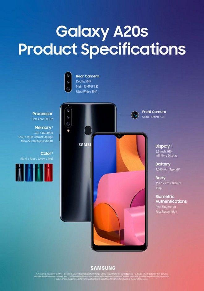 Samsung Galaxy A20s: Νέα entry-level πρόταση με Super AMOLED οθόνη και τριπλή κάμερα