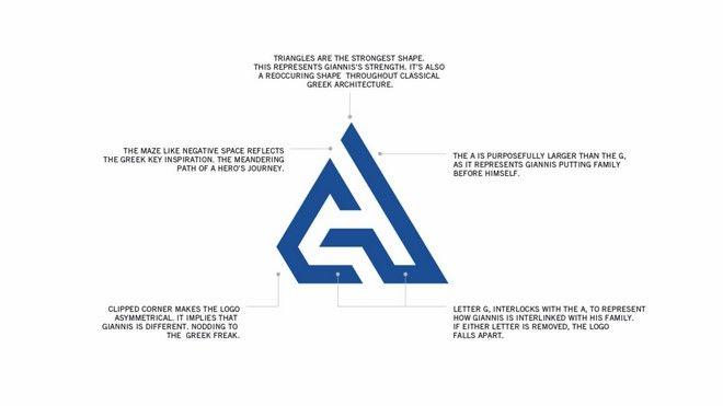 Τι συμβολίζει το σήμα στο νέο παπούτσι του Αντετοκούνμπο