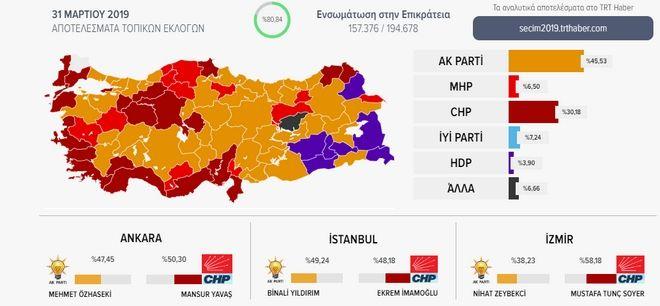 Ο Ερντογάν χάνει Άγκυρα και Σμύρνη: Επεισόδια σε Κωνσταντινούπολη και νοτιοανατολικά