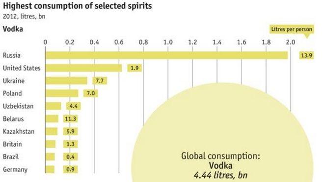 Ο χάρτης του αλκοόλ στον πλανήτη. Ποια η θέση της Ελλάδας