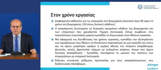 Η παρουσίαση του εργασιακού νομοσχεδίου από τον Κ. Χατζηδάκη - LIVE ΕΙΚΟΝΑ